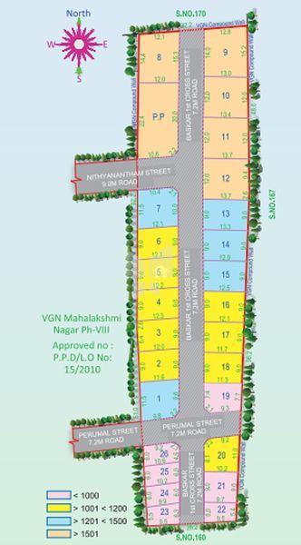 VGN Mahalakshmi Nagar Phases IX - Master Plan