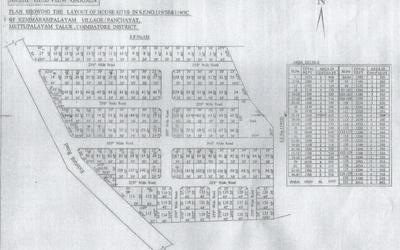arshi-hillview-garden-in-karamadai-master-plan-kr1