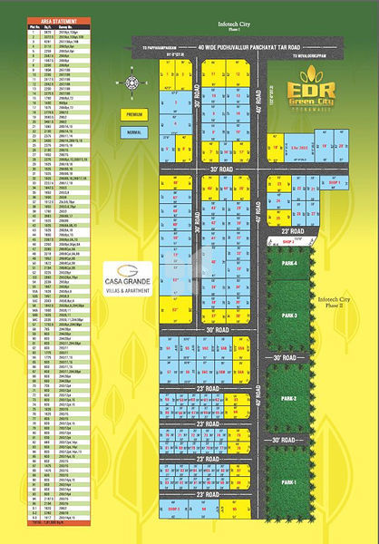 EDR Green City - Master Plans