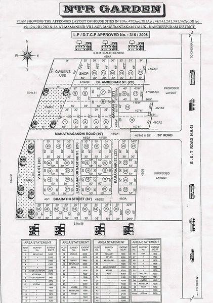 NTR Garden - Master Plans