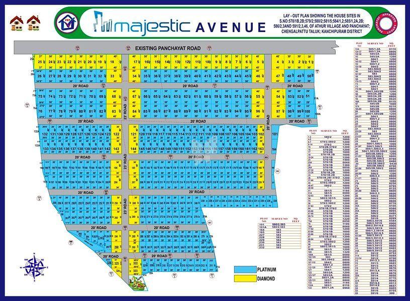 VR Majestic Avenue Plots - Master Plans