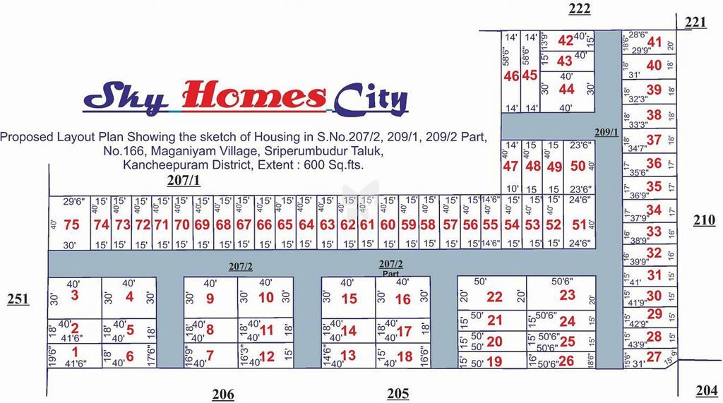 Sky Home City - Master Plan